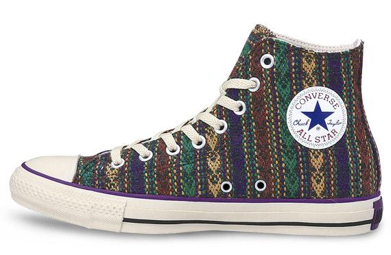 Converse All Star Chuck Taylor N Wool Hi