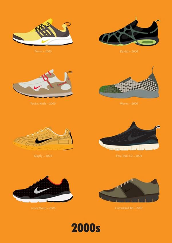 32 sneakers qui ont marqué l'histoire de Nike
