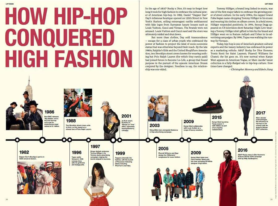 comment le hip hop a conquis la haute couture