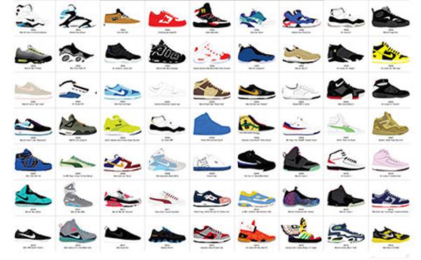 Un poster représentant 134 modèles de sneakers !
