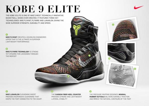 Nike Kobe 9 Elite The Masterpiece-10