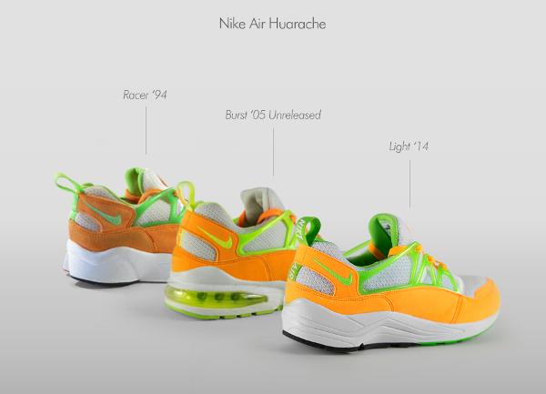 Nike Air Huarache Light Atomic Mango 2014 timeline
