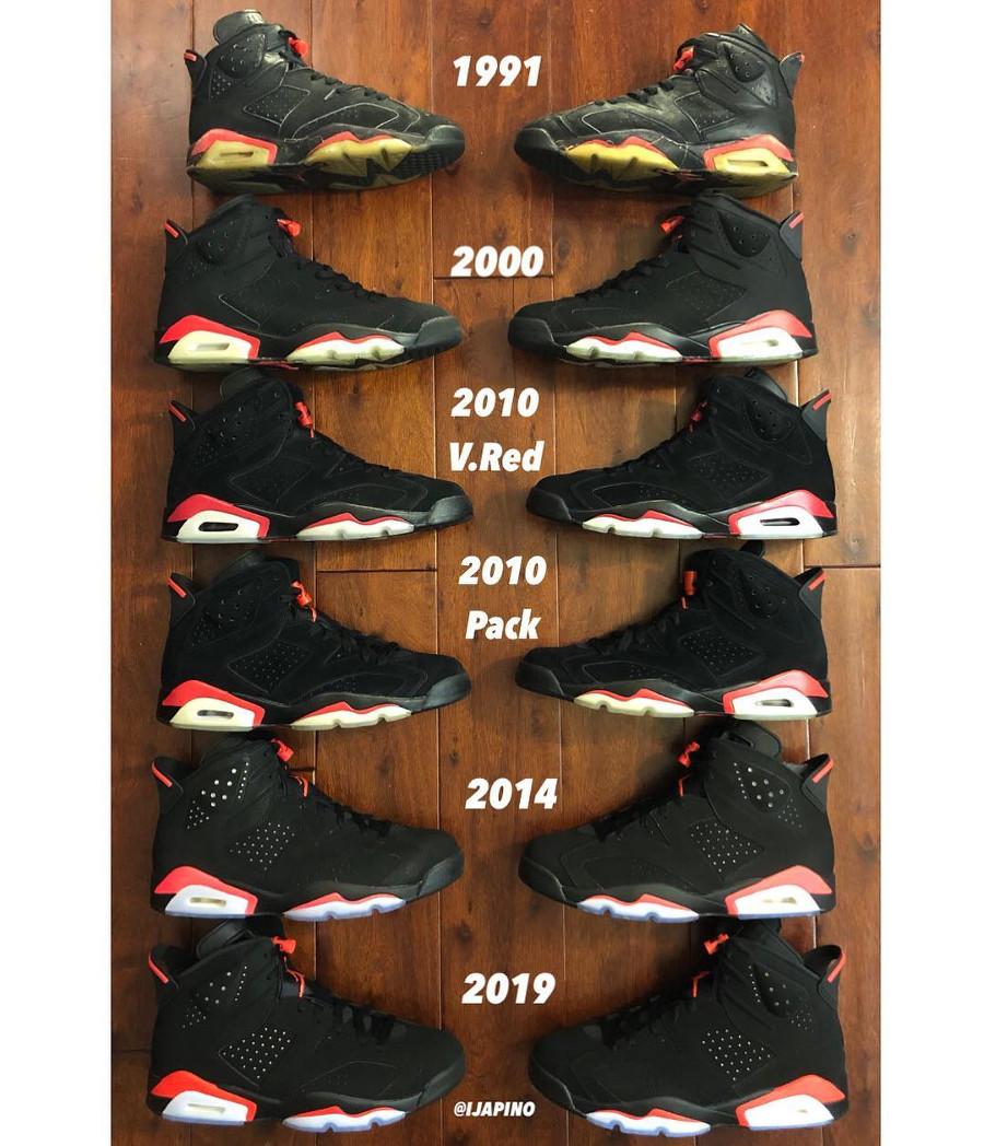 Toutes les Air Jordan 6 Black Infrared de 1991 à 2019