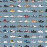 Comment peut-on définir ce qu'est une sneaker ?