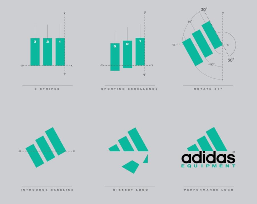 Adidas-Equipment-1991