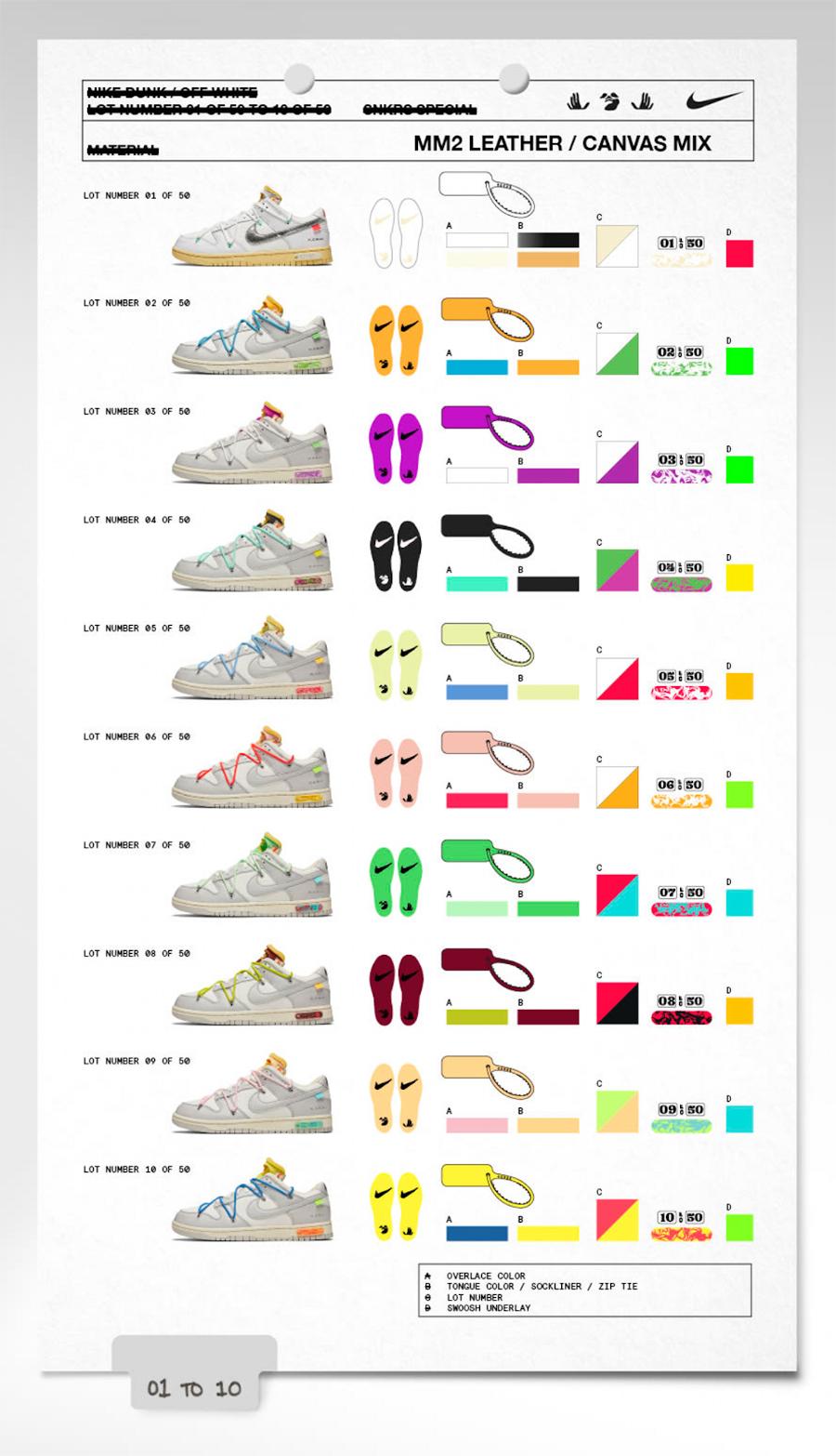 Toutes les Nike Dunk Low offwhite (1)