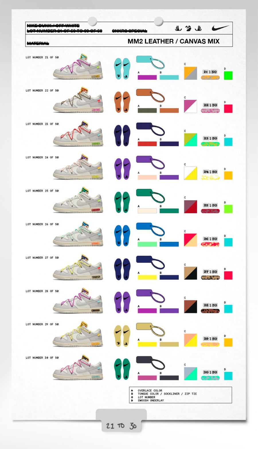 Toutes les Nike Dunk Low offwhite (3)