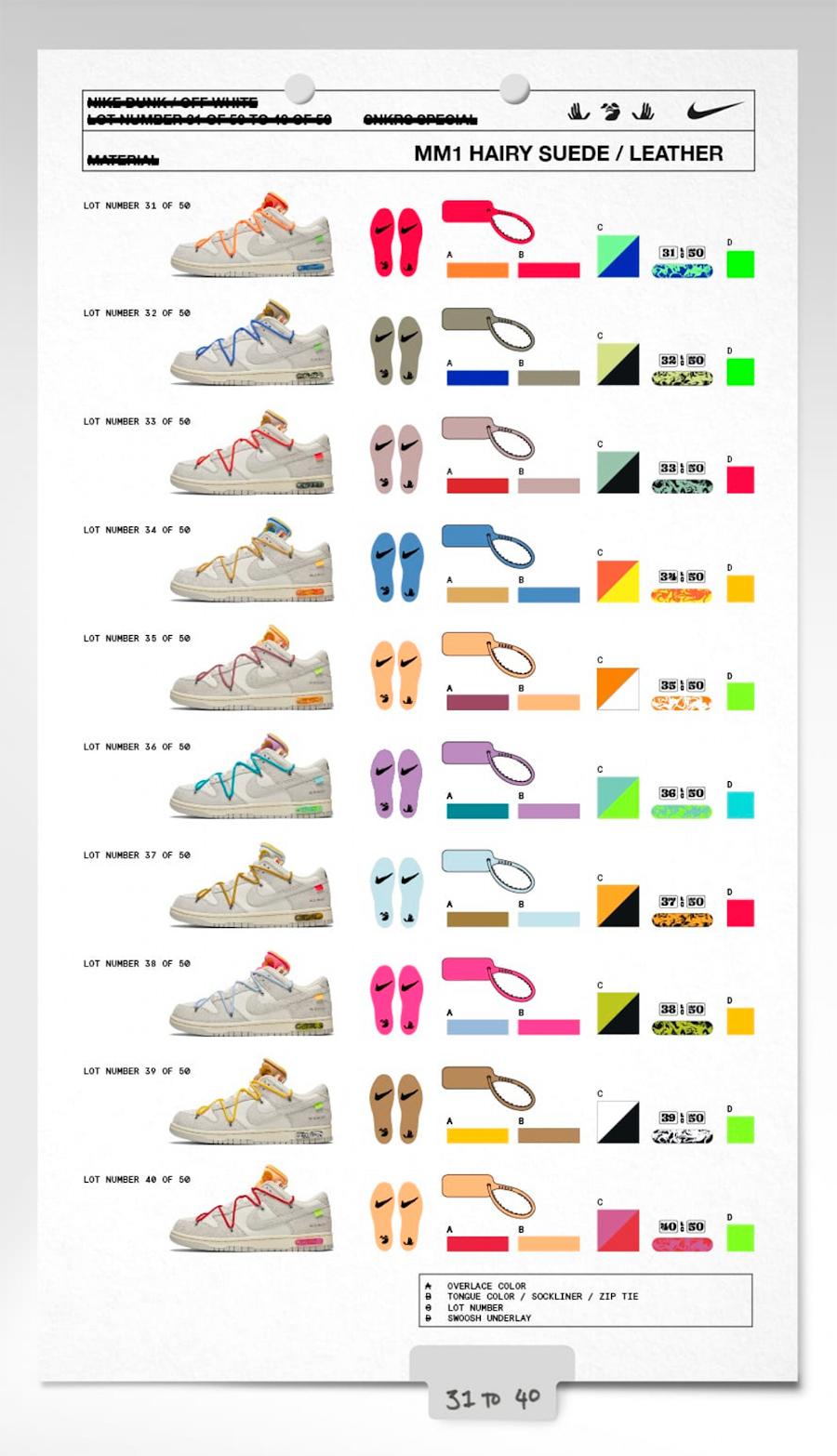 Toutes les Nike Dunk Low offwhite (4)