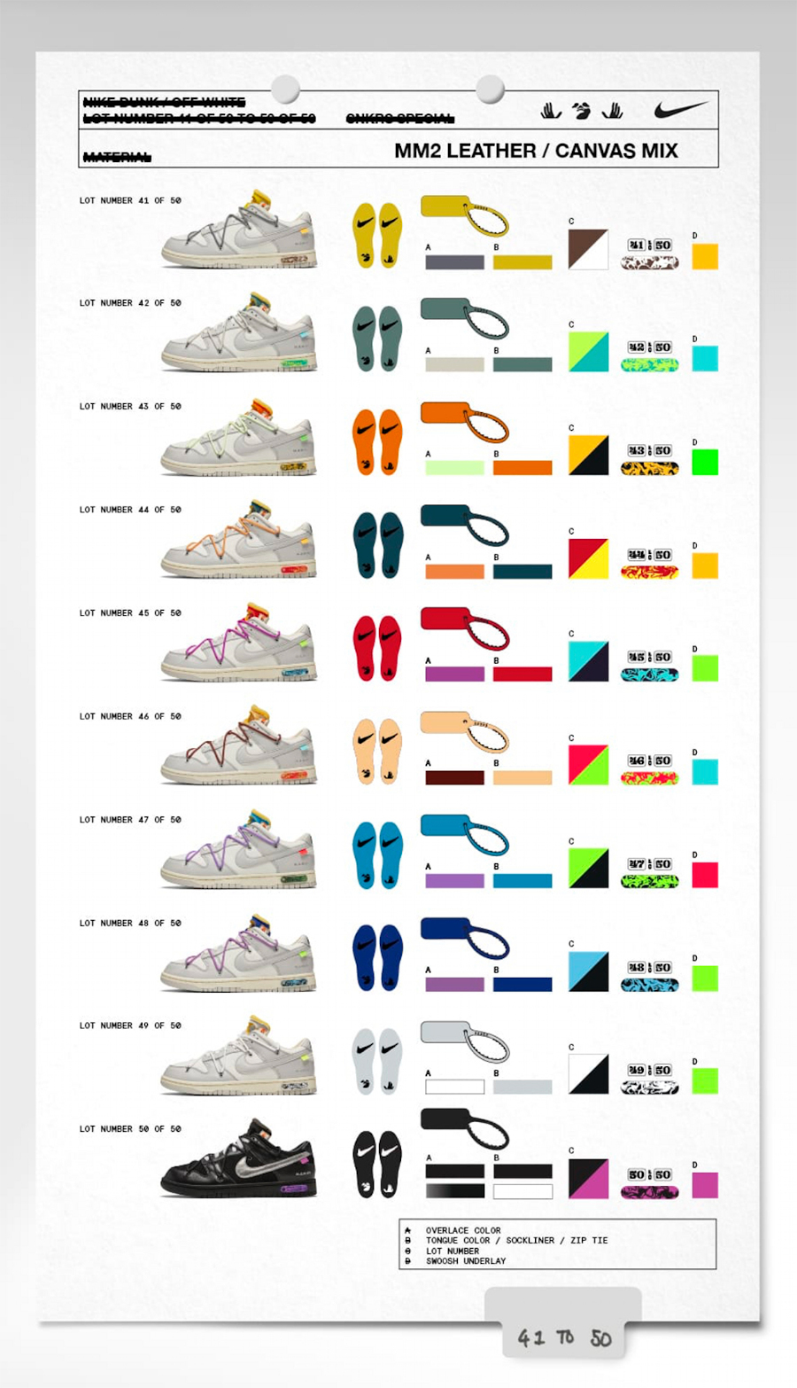 Toutes les Nike Dunk Low offwhite (5)